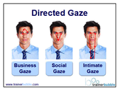 Types of gazes