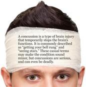 Define Concussion