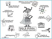Skills of Today's Learner