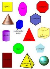 Geometry Terms (Explained)