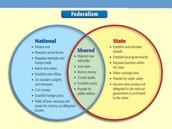 Step 1: Federalism