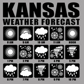 Kansas Weather