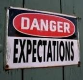 3- M.V.U. Expectations