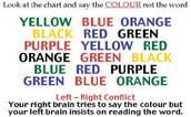 Tricks your Brain !