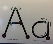 Writing Names & Letter Aa