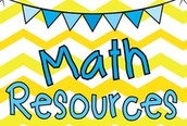 Math Resources Organized by Chapter