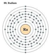 Radium Atom