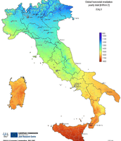 Italy's Climate