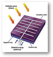 Фотонапонска ћелија