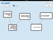 Sequence of Events Popplet