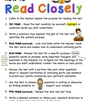 Steps for close reading