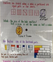 More Fractions
