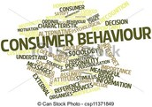 Consumentenbehoefte