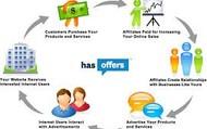 Generate Passive Income Using Affiliate Marketing Models