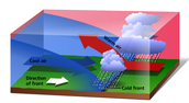 Diagram of Cold Front