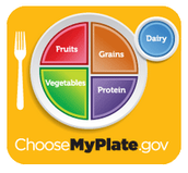 Proportionally color-coded dinner plate