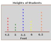 Math Corner-   Fraction Recap & Line Plots