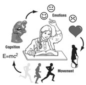 Scientists have proven that movement helps you learn.