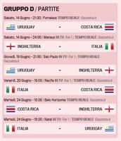 Italian Games