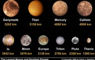 Ganymede's size