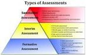 Partners In Assessment