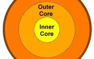 Outer Core!!