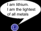 Mass of Lithium