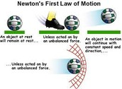 Newtons first law