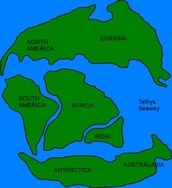 Pangaea - THE SUPER CONTINENT