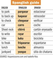 Spanglish Guide