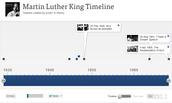 TimeToast - easy digital Timelines