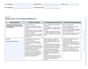 Rubric for UbD Unit Design (2.0)