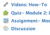 Links and Activities: Quiz, Assignment, Discussion