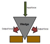 This is a wedge