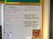 Student Learning Goals posted daily!!!