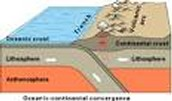 Illustration of how an  earthquake startes