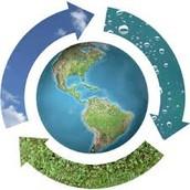 Recycling summary