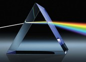 refraction through rainbow pyramid