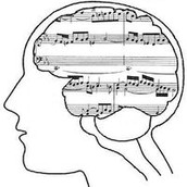 Why we chose our topic of Music theory and how it helps Memory