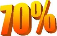 Pre-requisite: Grade of 70%+ BTA Advanced