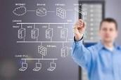 Consultoria en Tecnologia Informatica para PyMES
