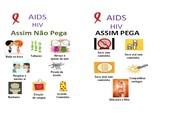 perguntas frequentes sobre a aids como é transmitida