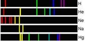 Emission or Bright Line Spectrum