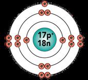 More Atomic Info