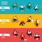 Exercices de niveau faible , moyen et élevé
