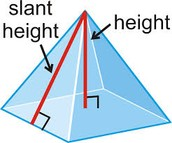 Pyramid Slant height