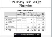 TNReady BluePrints