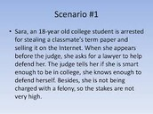 Scenario of bill of rights`