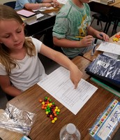 Graphing with Skittles!