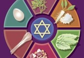 What is the passover meal?